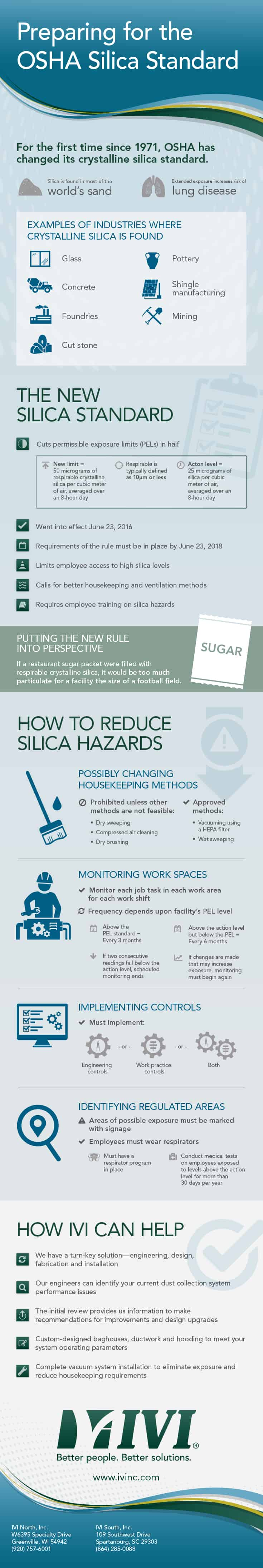Preparing for the OSHA silica standard infographic