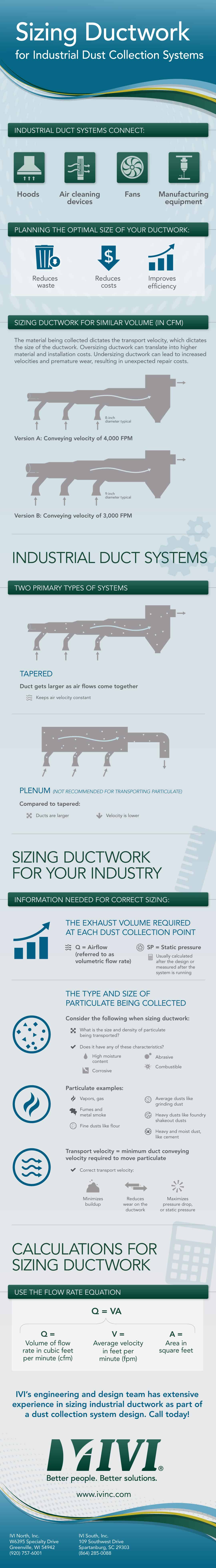 Sizing ductwork infographic