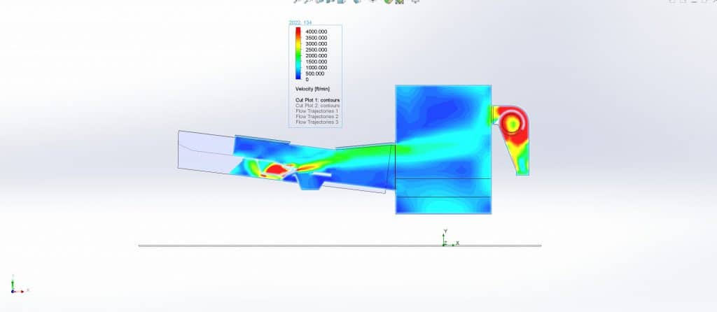 Computer model of air flow plot