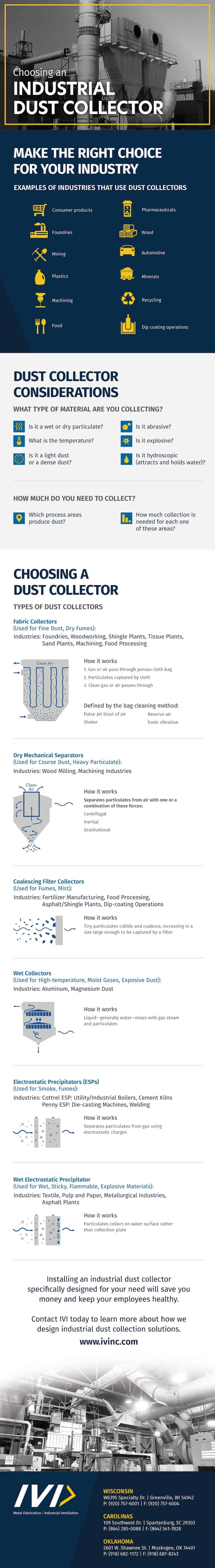 Infographic about choosing an industrial dust collector