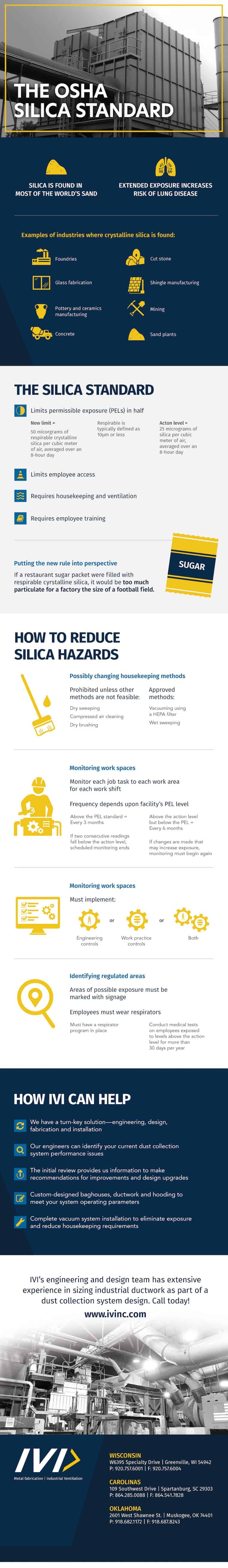 Infographic about the OSHA silica standard